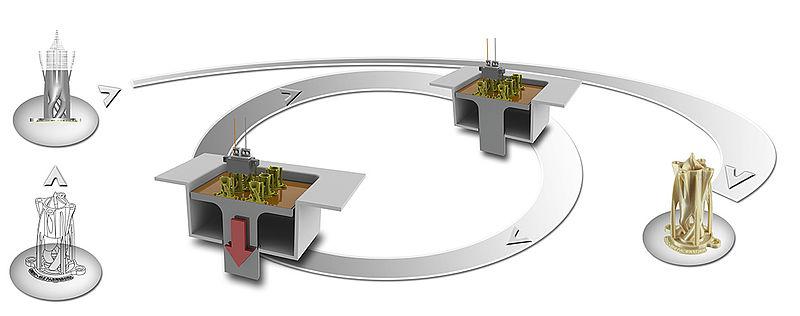 Fused Deposition Modeling Aerospace : Dmrc fused deposition modeling universität paderborn